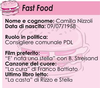 La scheda di Camilla Nizzoli