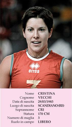 La scheda di Cristina Vecchi